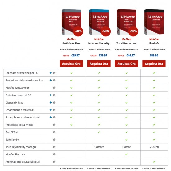 McAfee Internet Security  2019 Dispositivi illimitati 1 Anno Licenza ESD
