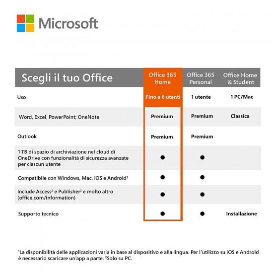 Microsoft Office 365 Home -  fino a 6 Utenti - Abbonamento di 12 Mesi per PC, Mac invio ESD